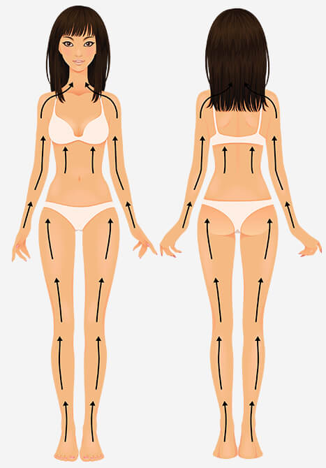 Cellulite Cures - Dry Brush