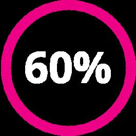 Sixty Percent Icon